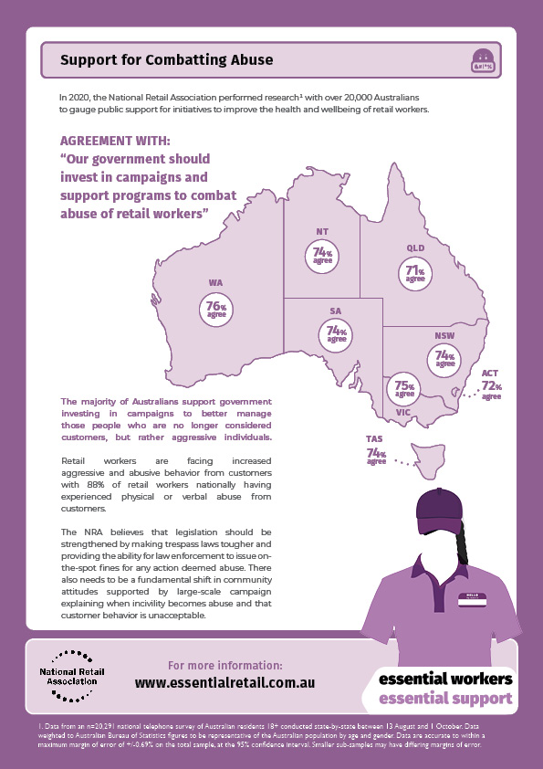 Study-results-combatting-abuse
