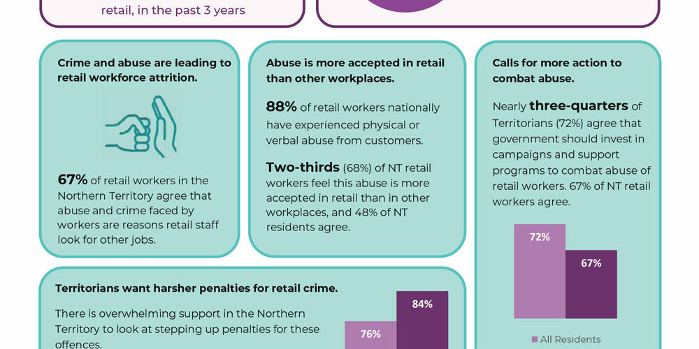 NT Research Factsheet